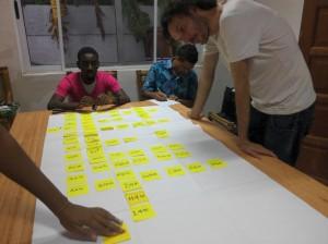 Participants designing the critical path